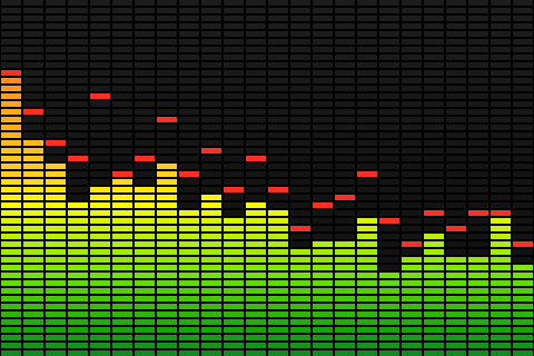 Audio Visualization with Web Audio, Canvas and the Soundcloud API